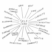 Self care - What the hell is it?